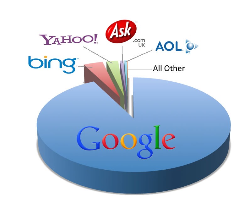 Search engine research paper