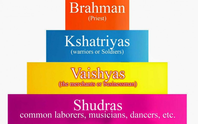 the indian caste system A system of social stratification in india, deriving from the aryan hereditary division of the population into priests (brahmins), warriors and rulers (kshatriya), farmers and merchants (vaisya), and laborers, artisans, and domestic servants (sudra .