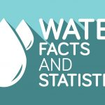 15 Amazing Facts About Water