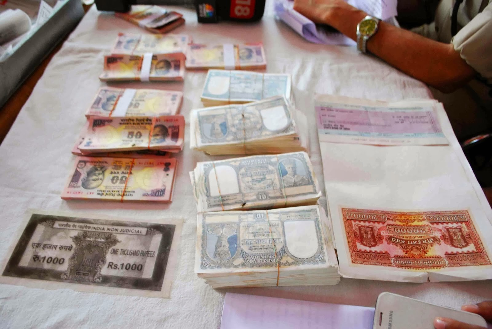 WARNING: 20 Common Tourist Scams in India