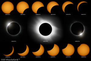 Facts About Solar Eclipses