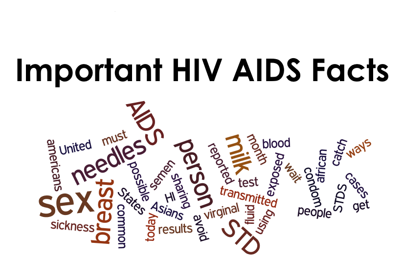 hiv info Hiv/aids remains one of the world's most significant public health challenges, particularly in low- and middle-income countries as a result of recent advances in.